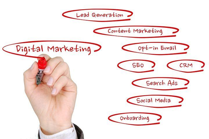 8 tendances du marketing digital à suivre en 2018