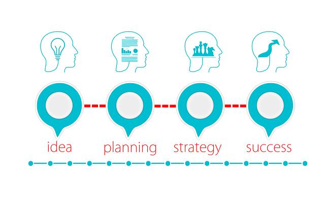 Comment l'intelligence participative favorise la performance de votre entreprise ?