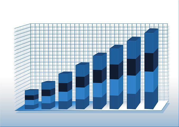 Activité florissante en 2019 ou manque de perspicacité? Les entreprises industrielles suisses s'attendent à une croissance record