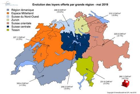 Les loyers baissent à Zurich, les Genevois doivent dépenser plus